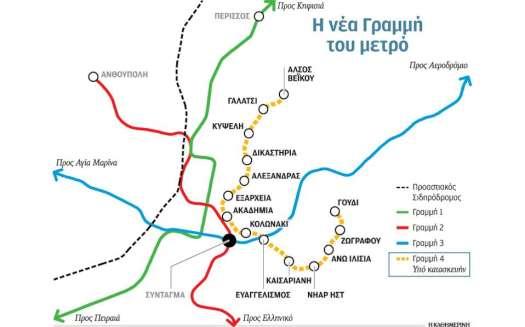 Attiko Metro-trasy