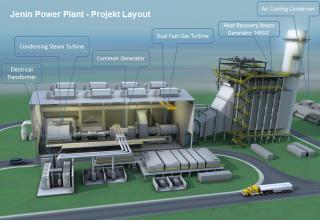 Jenin Power Plant Layout