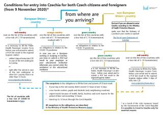 Conditions for entry to the Czech Republic applicable from 9 November 2020